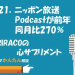 121.ニッポン放送のPodcastが前年同月比270%/RIRACOの心サプリメント